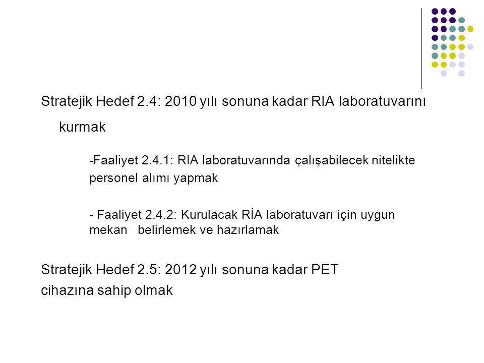 Stratejik Hedef 2.4: 2010 yılı sonuna kadar RIA laboratuvarını kurmak -Faaliyet 2.4.1: RIA laboratuvarında çalışabilecek nitelikte personel alımı yapm