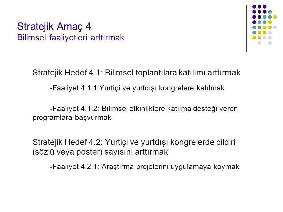 Stratejik Amaç 4 Bilimsel faaliyetleri arttırmak Stratejik Hedef 4.1: Bilimsel toplantılara katılımı arttırmak -Faaliyet 4.1.1:Yurtiçi ve yurtdışı kon