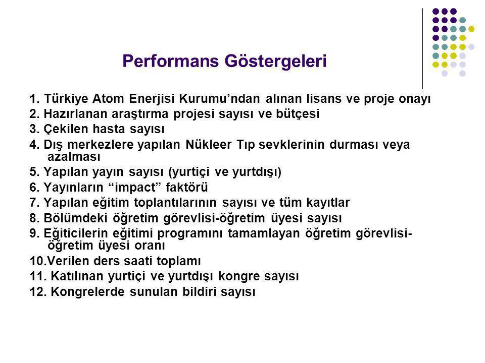Performans Göstergeleri 1. Türkiye Atom Enerjisi Kurumu'ndan alınan lisans ve proje onayı 2. Hazırlanan araştırma projesi sayısı ve bütçesi 3. Çekilen