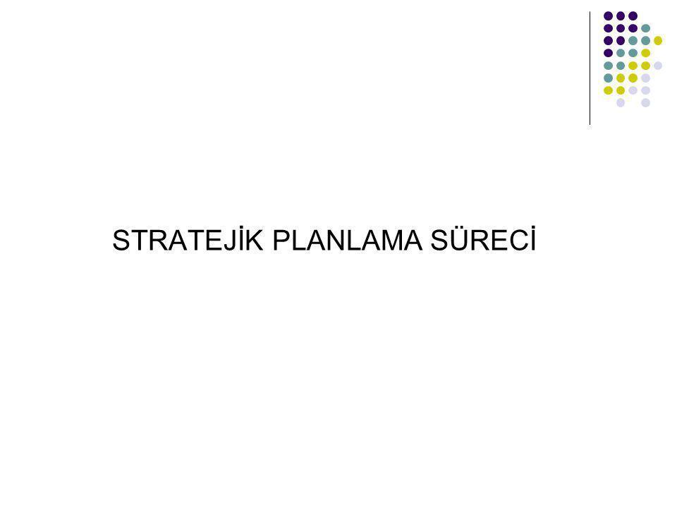 Stratejik Amaç 3 Nitelikli araştırma yapan bir bölüm olmak Stratejik Hedef 3.1: 2008-2012 yılları içerisinde ulusal ve uluslarası dergilerde yayın yapmak -Faaliyet 3.1.1: Nitelikli araştırma projeleri hazırlamak -Faaliyet 3.1.2: Araştırma projesi desteği alarak planlanan projeleri uygulamaya koymak