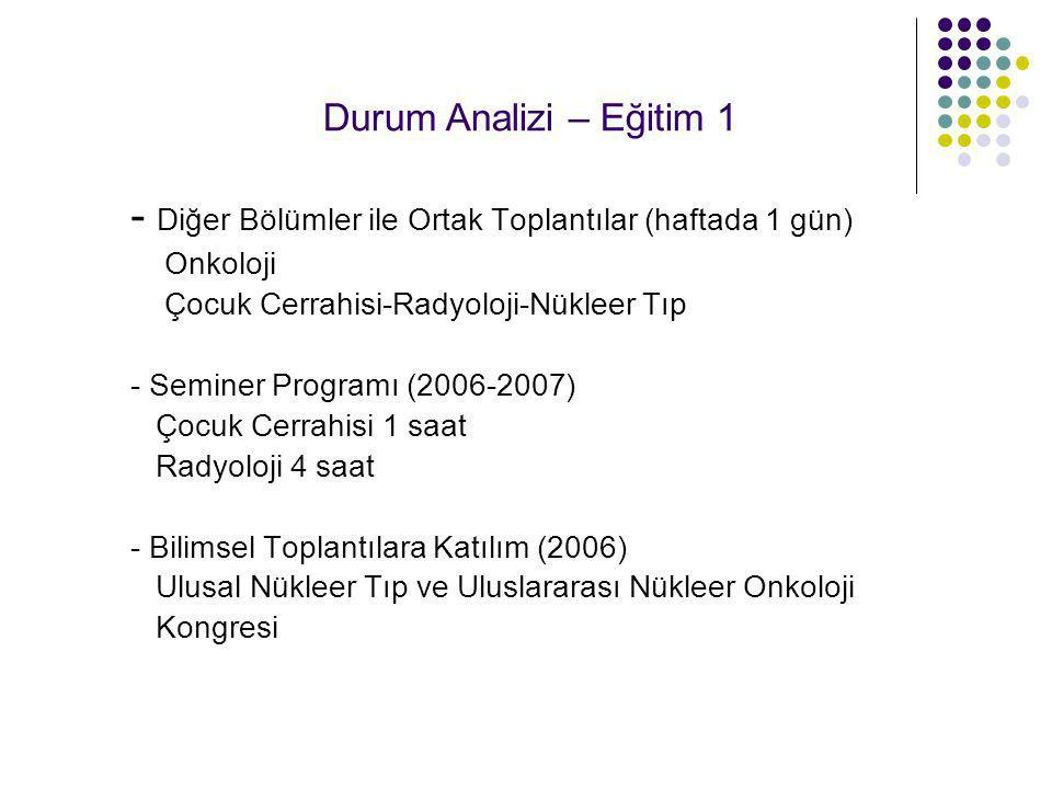 - Diğer Bölümler ile Ortak Toplantılar (haftada 1 gün) Onkoloji Çocuk Cerrahisi-Radyoloji-Nükleer Tıp - Seminer Programı (2006-2007) Çocuk Cerrahisi 1