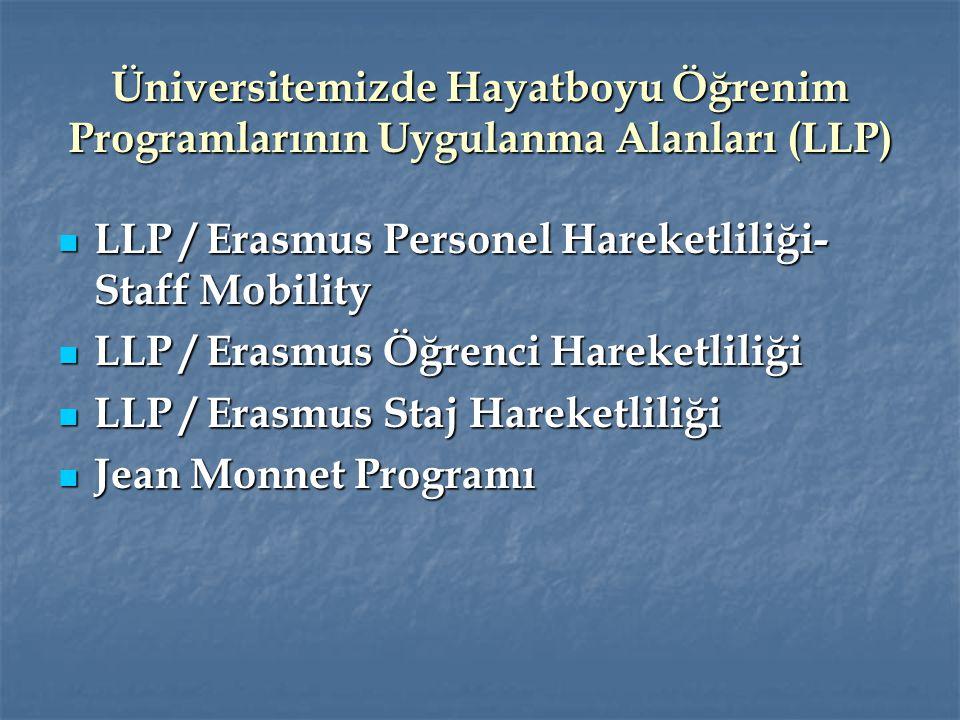 LLP / Erasmus Personel Hareketliliği- Staff Mobility LLP / Erasmus Personel Hareketliliği- Staff Mobility LLP / Erasmus Öğrenci Hareketliliği LLP / Erasmus Öğrenci Hareketliliği LLP / Erasmus Staj Hareketliliği LLP / Erasmus Staj Hareketliliği Jean Monnet Programı Jean Monnet Programı