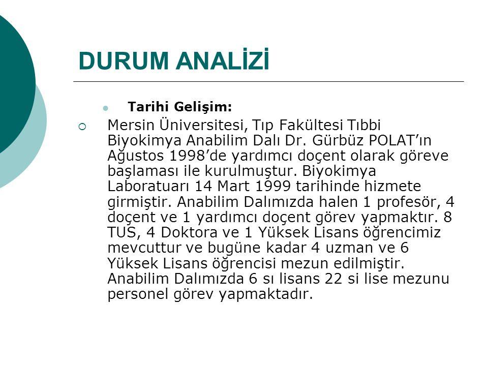 DURUM ANALİZİ Tarihi Gelişim:  Mersin Üniversitesi, Tıp Fakültesi Tıbbi Biyokimya Anabilim Dalı Dr.