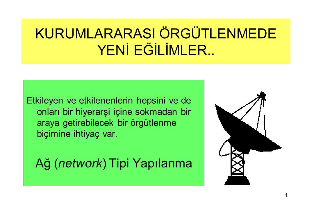1 KURUMLARARASI ÖRGÜTLENMEDE YENİ EĞİLİMLER..