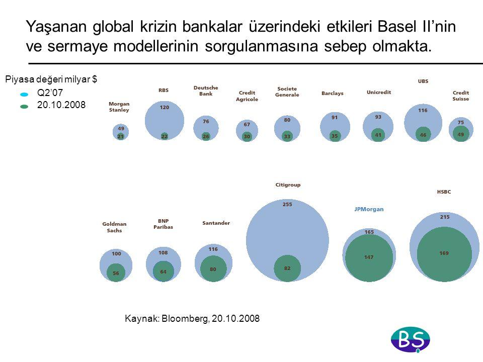 Yaşanan global krizin bankalar üzerindeki etkileri Basel II'nin ve sermaye modellerinin sorgulanmasına sebep olmakta.