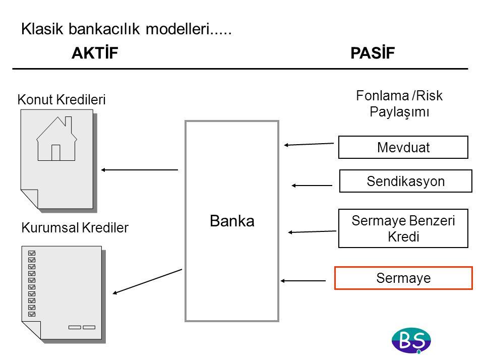 Klasik bankacılık modelleri.....