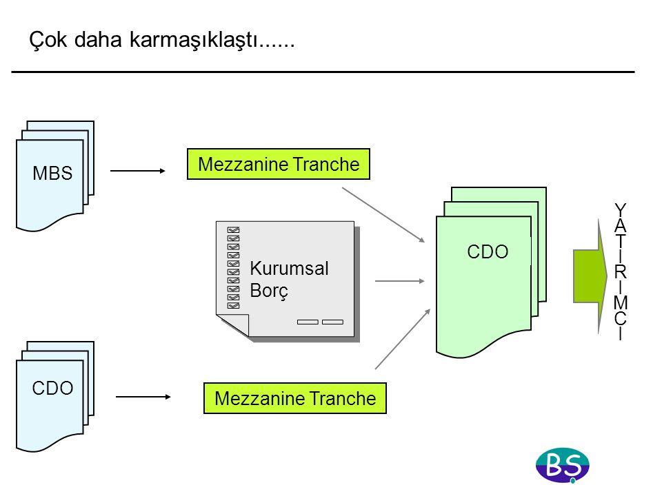 Çok daha karmaşıklaştı...... MBS CDO YATIRIMCIYATIRIMCI Mezzanine Tranche CDO Kurumsal Borç