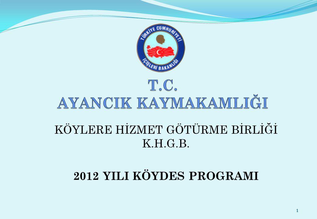 2012 YILI KÖYDES ÖDENEĞİ 2012 yılında İlçemiz Köylere Hizmet Götürme Birliğine KÖYDES Projesi kapsamında; 1.