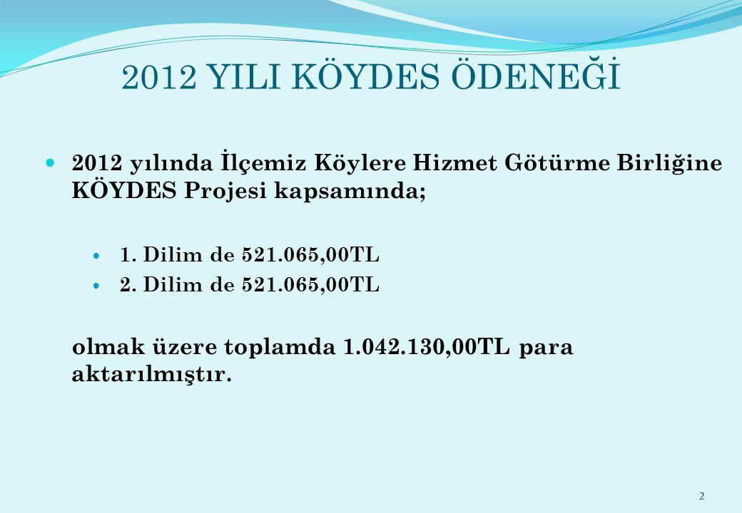 2012 YILI KÖYDES PROGRAMI 2012 yılında İlçemiz Köylere Hizmet Götürme Birliğine toplamda aktarılan 1.042.130,00 TL para ile aşağıdaki işlerin yapımı gerçekleştirilmiştir.
