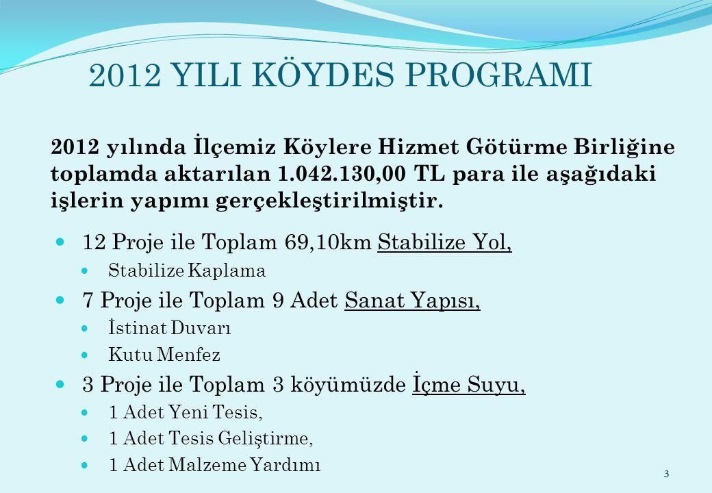 2012 YILI KÖYDES PROGRAMI 2012 yılında İlçemiz Köylere Hizmet Götürme Birliğine toplamda aktarılan 1.042.130,00 TL para ile aşağıdaki işlerin yapımı g