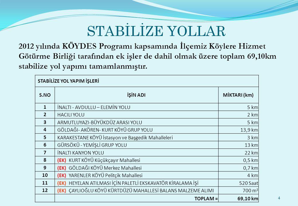 STABİLİZE YOLLAR 4 2012 yılında KÖYDES Programı kapsamında İlçemiz Köylere Hizmet Götürme Birliği tarafından ek işler de dahil olmak üzere toplam 69,1