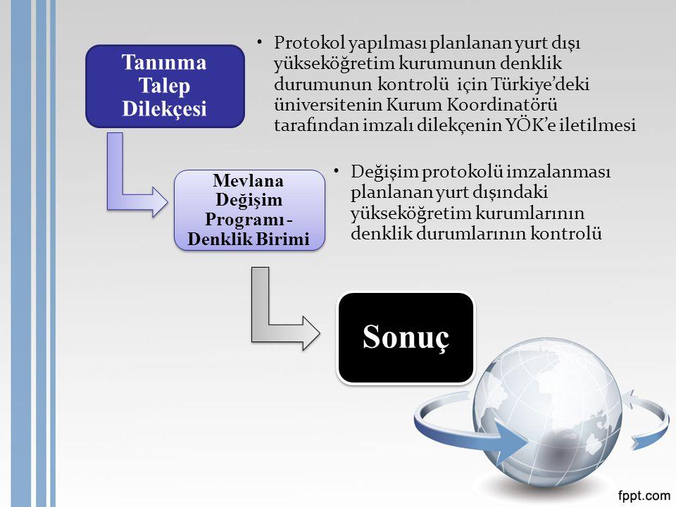 Tanınma Talep Dilekçesi Protokol yapılması planlanan yurt dışı yükseköğretim kurumunun denklik durumunun kontrolü için Türkiye'deki üniversitenin Kurum Koordinatörü tarafından imzalı dilekçenin YÖK'e iletilmesi Mevlana Değişim Programı - Denklik Birimi Değişim protokolü imzalanması planlanan yurt dışındaki yükseköğretim kurumlarının denklik durumlarının kontrolü Sonuç