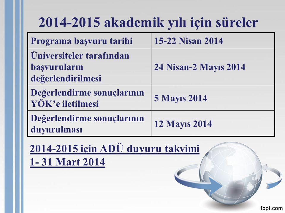 2014-2015 akademik yılı için süreler Programa başvuru tarihi15-22 Nisan 2014 Üniversiteler tarafından başvuruların değerlendirilmesi 24 Nisan-2 Mayıs 2014 Değerlendirme sonuçlarının YÖK'e iletilmesi 5 Mayıs 2014 Değerlendirme sonuçlarının duyurulması 12 Mayıs 2014 2014-2015 için ADÜ duyuru takvimi 1- 31 Mart 2014
