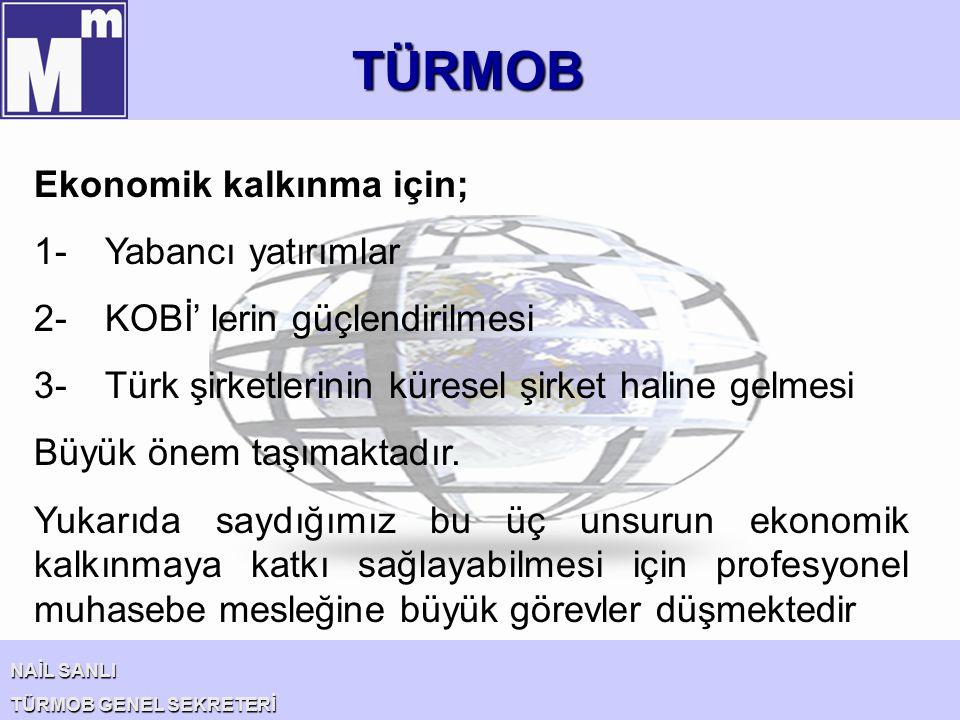 TÜRMOB NAİL SANLI TÜRMOB GENEL SEKRETERİ Ekonomik kalkınma için; 1- Yabancı yatırımlar 2- KOBİ' lerin güçlendirilmesi 3- Türk şirketlerinin küresel şi