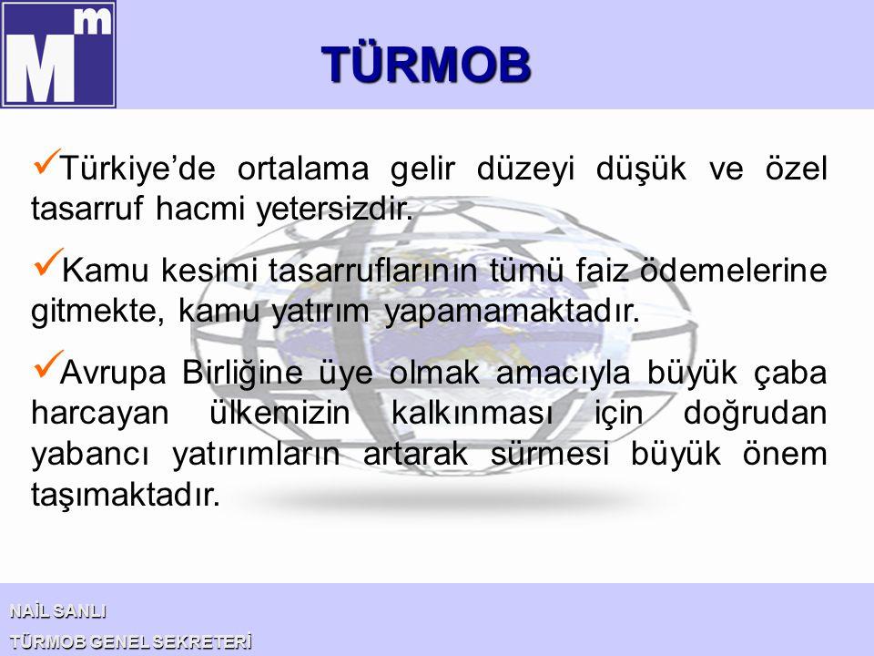 TÜRMOB NAİL SANLI TÜRMOB GENEL SEKRETERİ Türkiye'de ortalama gelir düzeyi düşük ve özel tasarruf hacmi yetersizdir. Kamu kesimi tasarruflarının tümü f