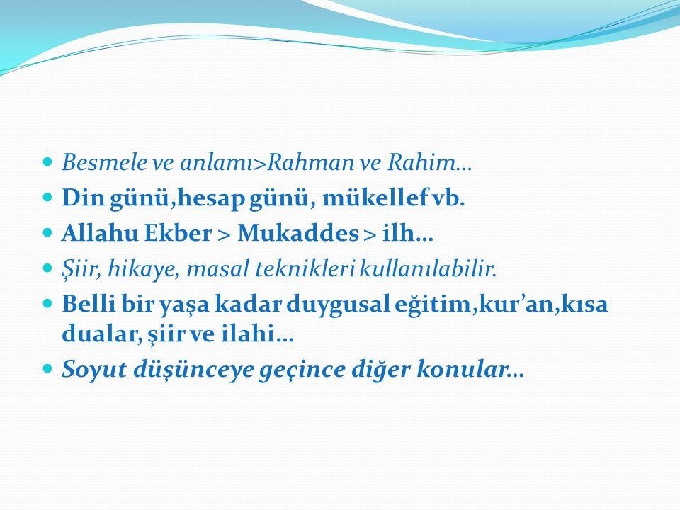 Besmele ve anlamı>Rahman ve Rahim… Din günü,hesap günü, mükellef vb. Allahu Ekber > Mukaddes > ilh… Şiir, hikaye, masal teknikleri kullanılabilir. Bel