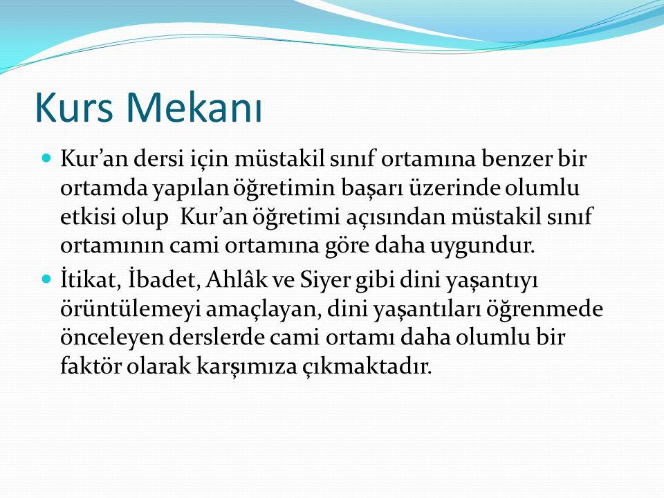 Kurs Mekanı Kur'an dersi için müstakil sınıf ortamına benzer bir ortamda yapılan öğretimin başarı üzerinde olumlu etkisi olup Kur'an öğretimi açısında