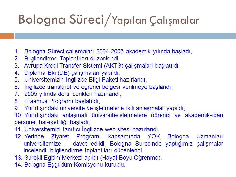 Bologna Süreci/ Yapılan Çalışmalar 1. Bologna Süreci çalışmaları 2004-2005 akademik yılında başladı, 2. Bilgilendirme Toplantıları düzenlendi, 3. Avru