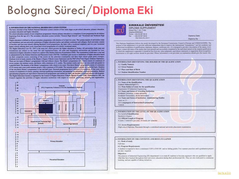 Bologna Süreci/ Diploma Eki Sayfaya Dön