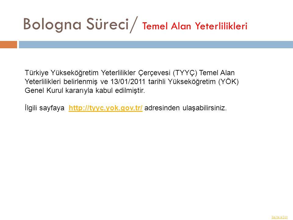 Bologna Süreci/ Temel Alan Yeterlilikleri Türkiye Yükseköğretim Yeterlilikler Çerçevesi (TYYÇ) Temel Alan Yeterlilikleri belirlenmiş ve 13/01/2011 tar