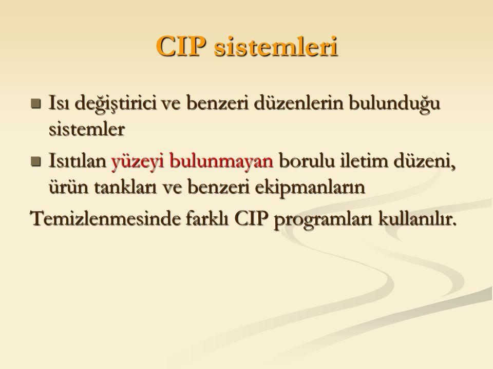 CIP sistemleri Isı değiştirici ve benzeri düzenlerin bulunduğu sistemler Isı değiştirici ve benzeri düzenlerin bulunduğu sistemler Isıtılan yüzeyi bul