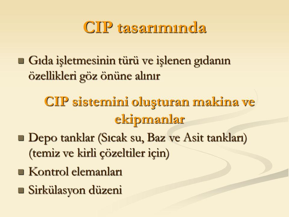 CIP tasarımında Gıda işletmesinin türü ve işlenen gıdanın özellikleri göz önüne alınır Gıda işletmesinin türü ve işlenen gıdanın özellikleri göz önüne