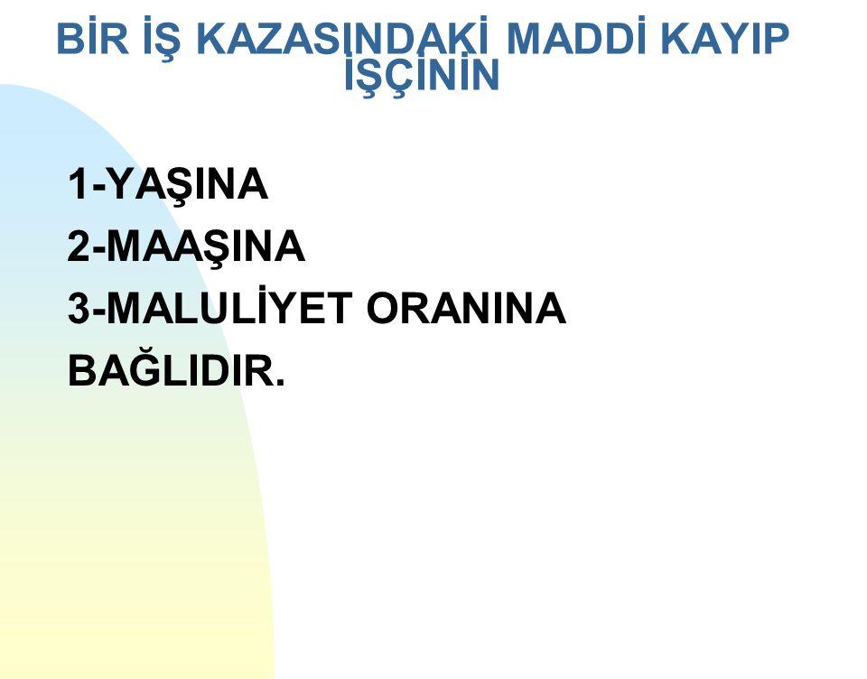 BİR İŞ KAZASINDAKİ MADDİ KAYIP İŞÇİNİN 1-YAŞINA 2-MAAŞINA 3-MALULİYET ORANINA BAĞLIDIR.