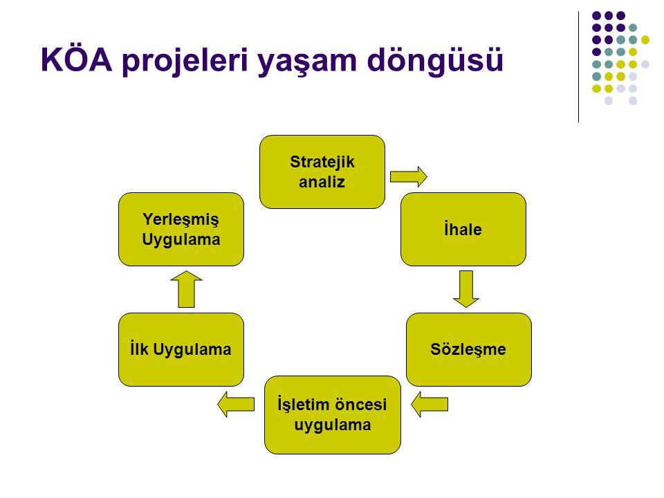 KÖA projeleri yaşam döngüsü Stratejik analiz İhale İlk Uygulama İşletim öncesi uygulama Sözleşme Yerleşmiş Uygulama