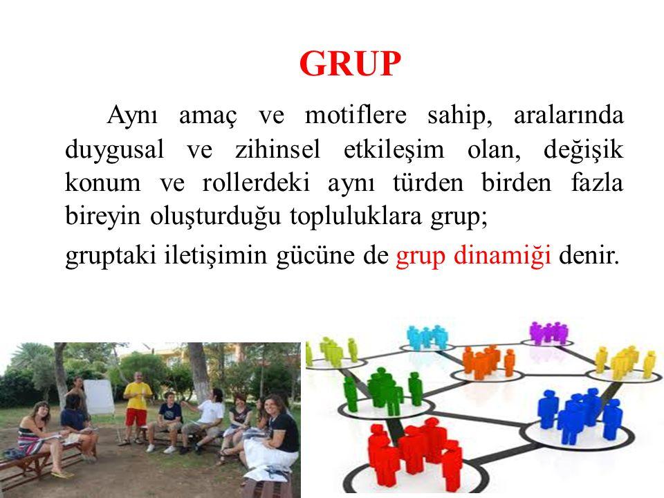 GRUP Aynı amaç ve motiflere sahip, aralarında duygusal ve zihinsel etkileşim olan, değişik konum ve rollerdeki aynı türden birden fazla bireyin oluştu