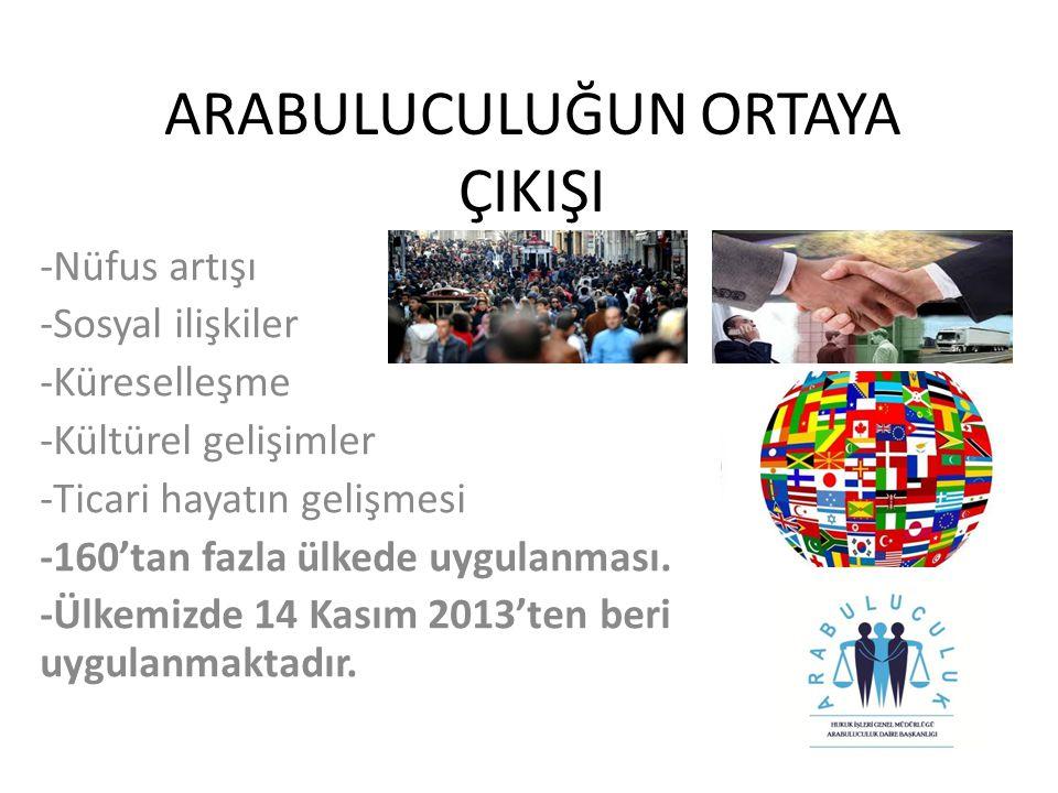 ARABULUCULUĞUN ORTAYA ÇIKIŞI -Nüfus artışı -Sosyal ilişkiler -Küreselleşme -Kültürel gelişimler -Ticari hayatın gelişmesi -160'tan fazla ülkede uygula