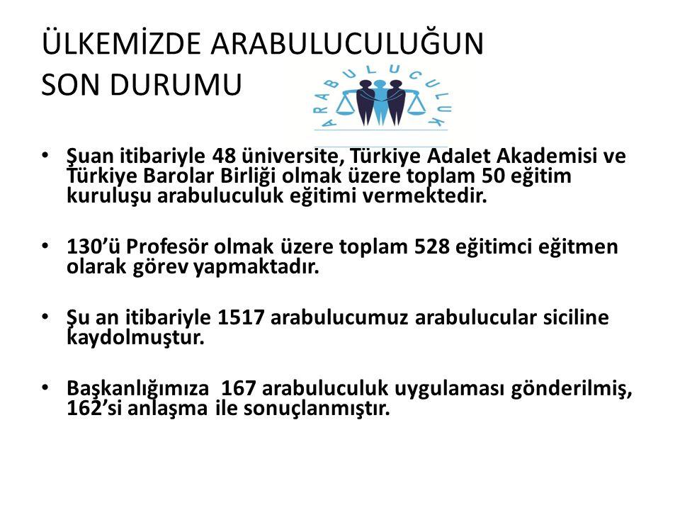 ÜLKEMİZDE ARABULUCULUĞUN SON DURUMU Şuan itibariyle 48 üniversite, Türkiye Adalet Akademisi ve Türkiye Barolar Birliği olmak üzere toplam 50 eğitim ku
