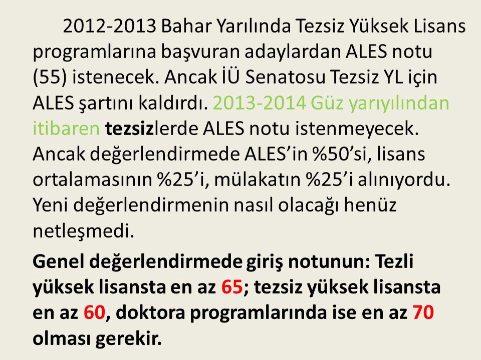 2012-2013 Bahar Yarılında Tezsiz Yüksek Lisans programlarına başvuran adaylardan ALES notu (55) istenecek. Ancak İÜ Senatosu Tezsiz YL için ALES şartı