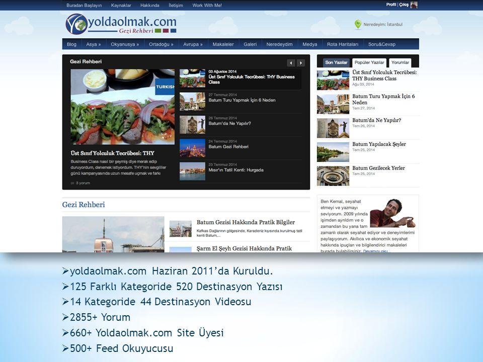  yoldaolmak.com Haziran 2011'da Kuruldu.