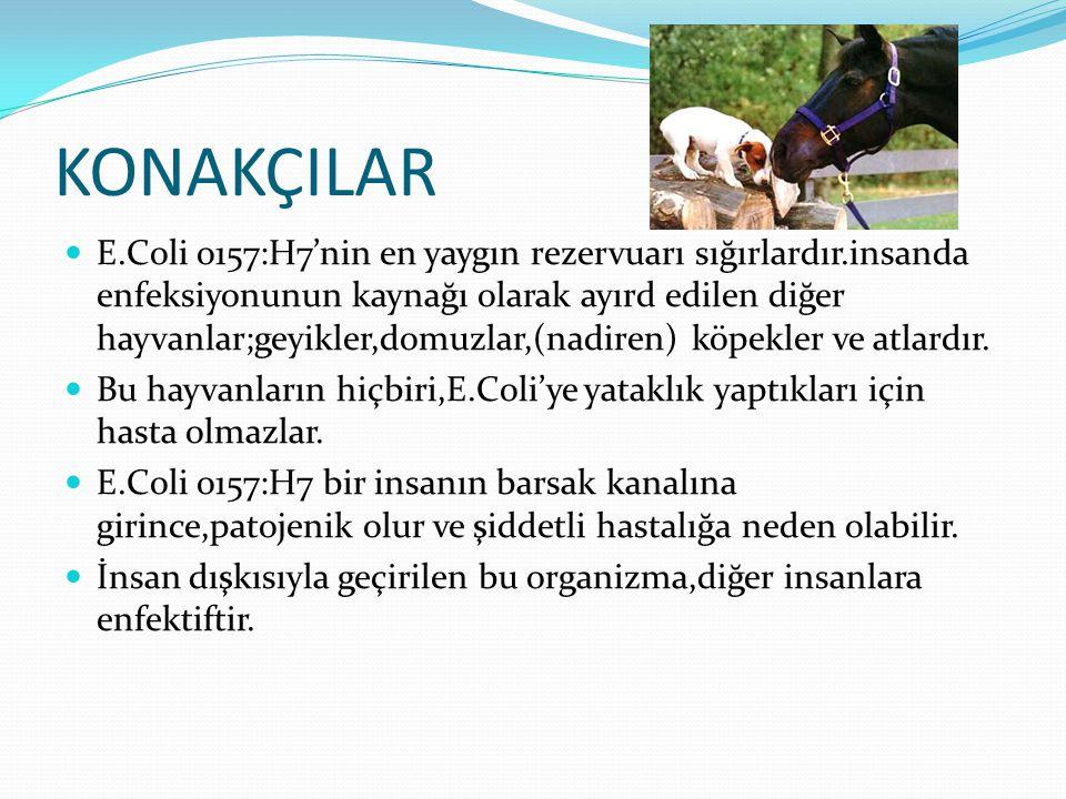 KONAKÇILAR E.Coli o157:H7'nin en yaygın rezervuarı sığırlardır.insanda enfeksiyonunun kaynağı olarak ayırd edilen diğer hayvanlar;geyikler,domuzlar,(nadiren) köpekler ve atlardır.