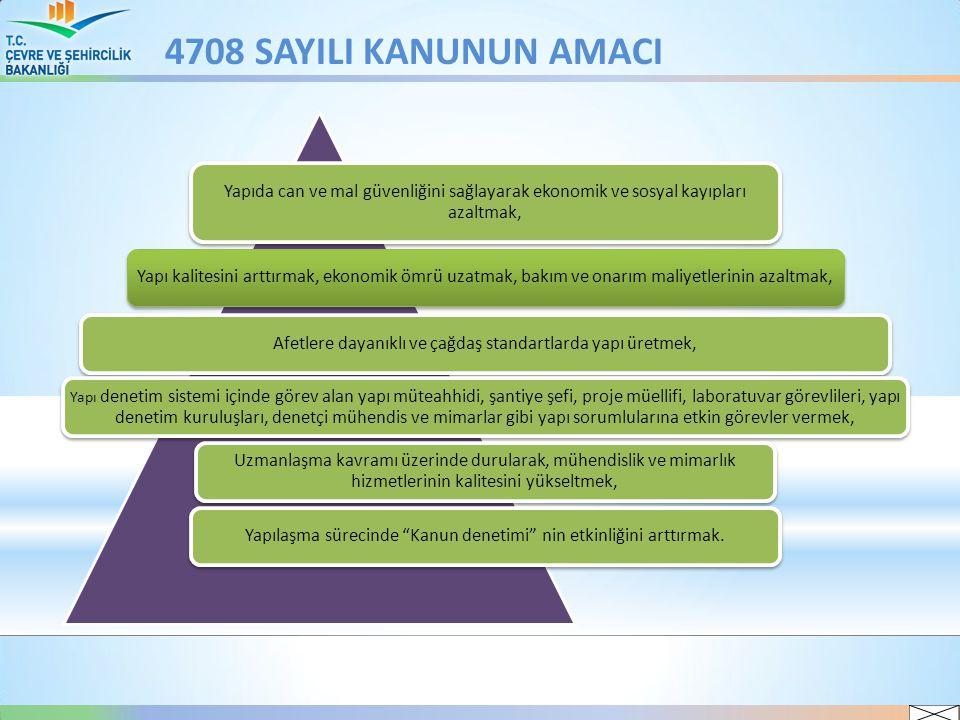 4708 SAYILI KANUNUN AMACI Yapıda can ve mal güvenliğini sağlayarak ekonomik ve sosyal kayıpları azaltmak, Yapı kalitesini arttırmak, ekonomik ömrü uza