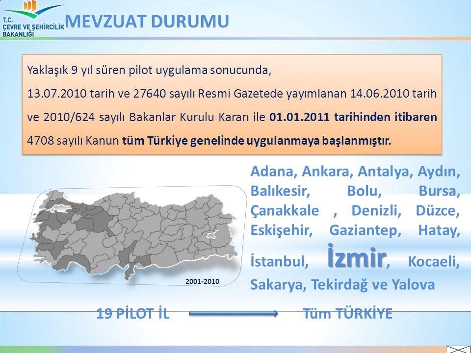 MEVZUAT DURUMU Yaklaşık 9 yıl süren pilot uygulama sonucunda, 13.07.2010 tarih ve 27640 sayılı Resmi Gazetede yayımlanan 14.06.2010 tarih ve 2010/624