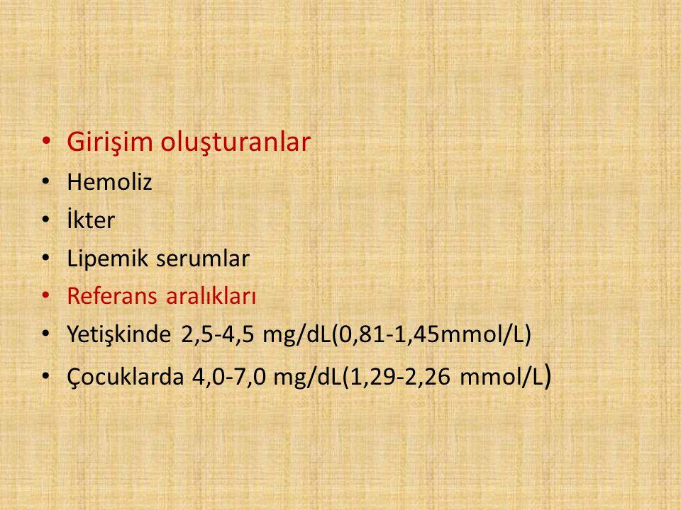 Girişim oluşturanlar Hemoliz İkter Lipemik serumlar Referans aralıkları Yetişkinde 2,5-4,5 mg/dL(0,81-1,45mmol/L) Çocuklarda 4,0-7,0 mg/dL(1,29-2,26 m