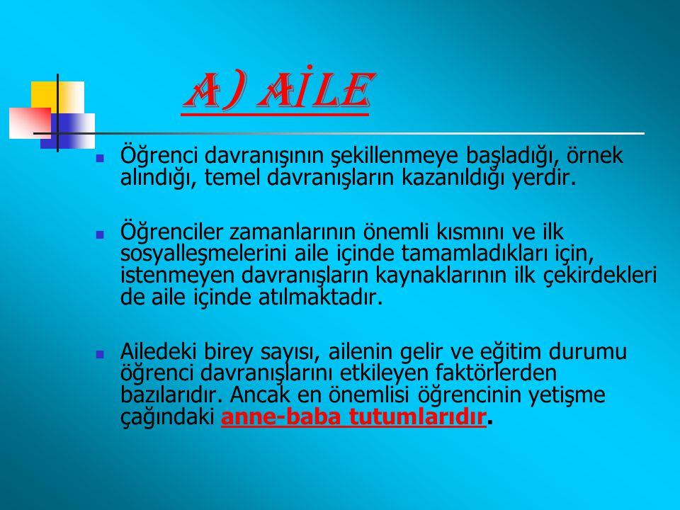 A) A İ LE Öğrenci davranışının şekillenmeye başladığı, örnek alındığı, temel davranışların kazanıldığı yerdir.