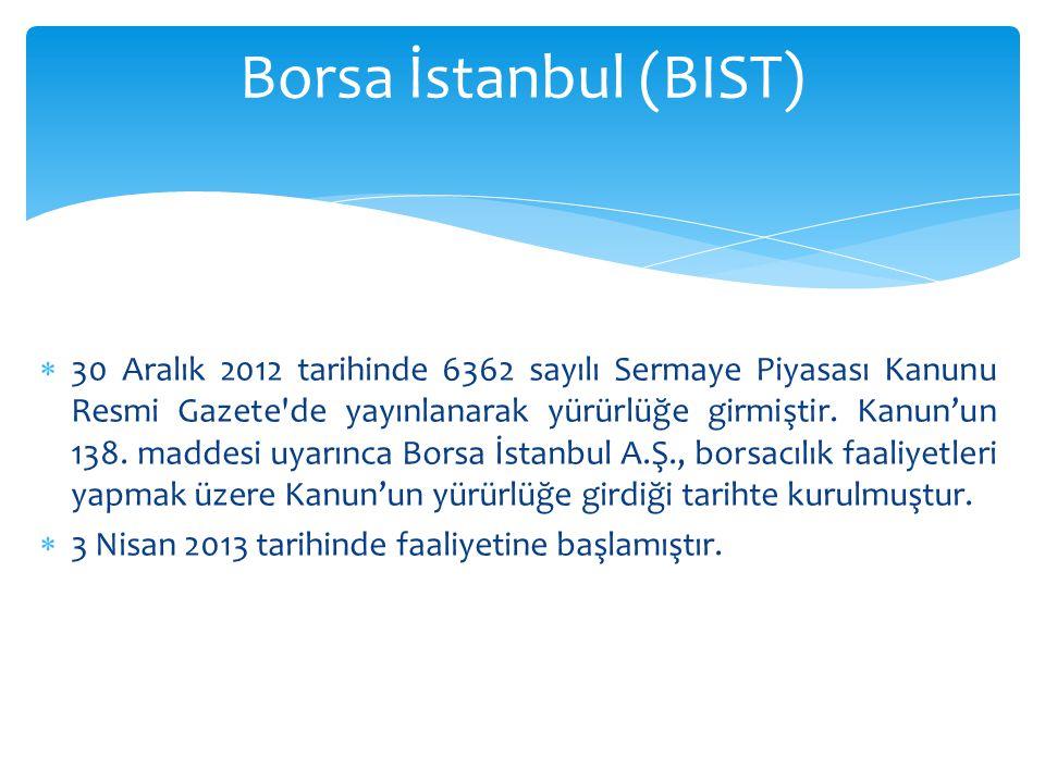 Borsa İstanbul Piyasaları beş ana grupta teşkilatlanmıştır: 1.