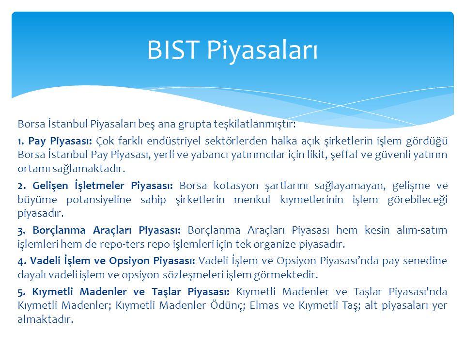 Borsa İstanbul Piyasaları beş ana grupta teşkilatlanmıştır: 1. Pay Piyasası: Çok farklı endüstriyel sektörlerden halka açık şirketlerin işlem gördüğü