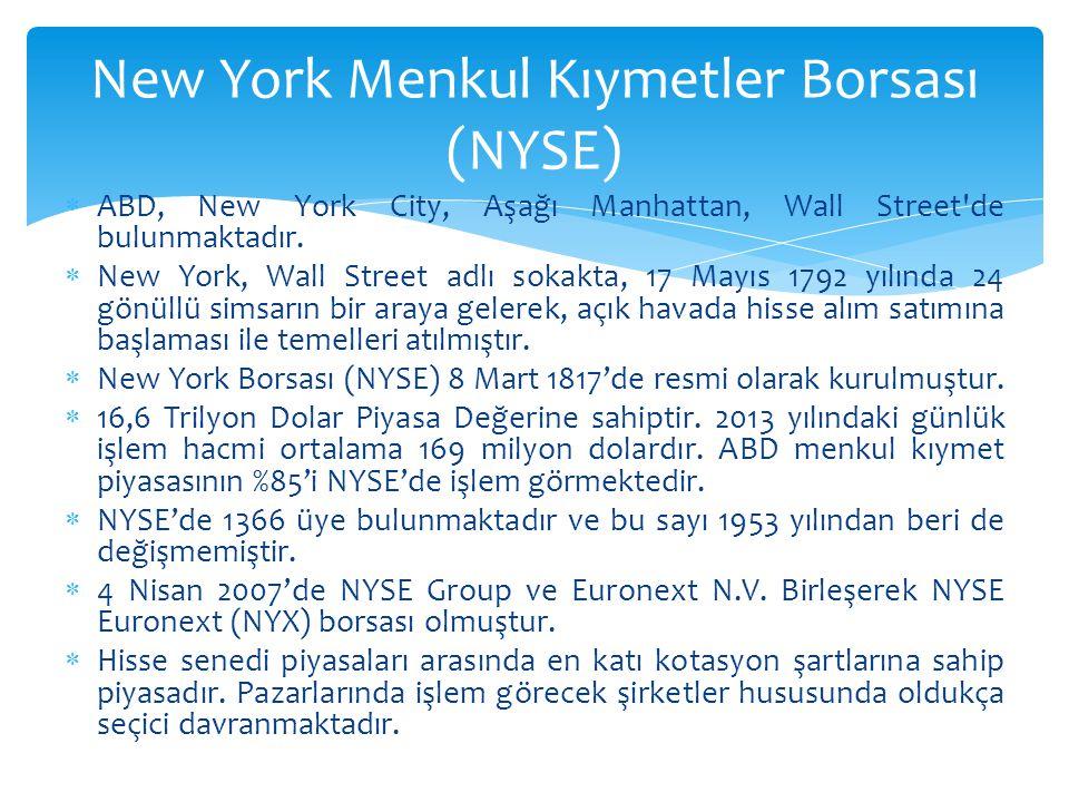  ABD, New York City, Aşağı Manhattan, Wall Street de bulunmaktadır.