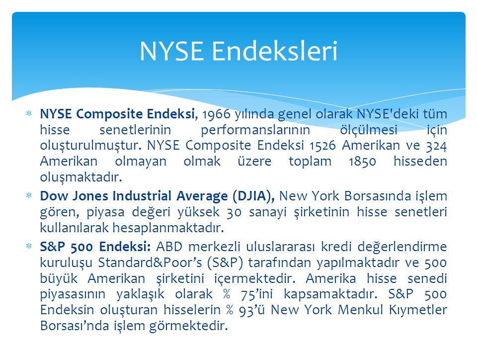  NYSE Composite Endeksi, 1966 yılında genel olarak NYSE'deki tüm hisse senetlerinin performanslarının ölçülmesi için oluşturulmuştur. NYSE Composite