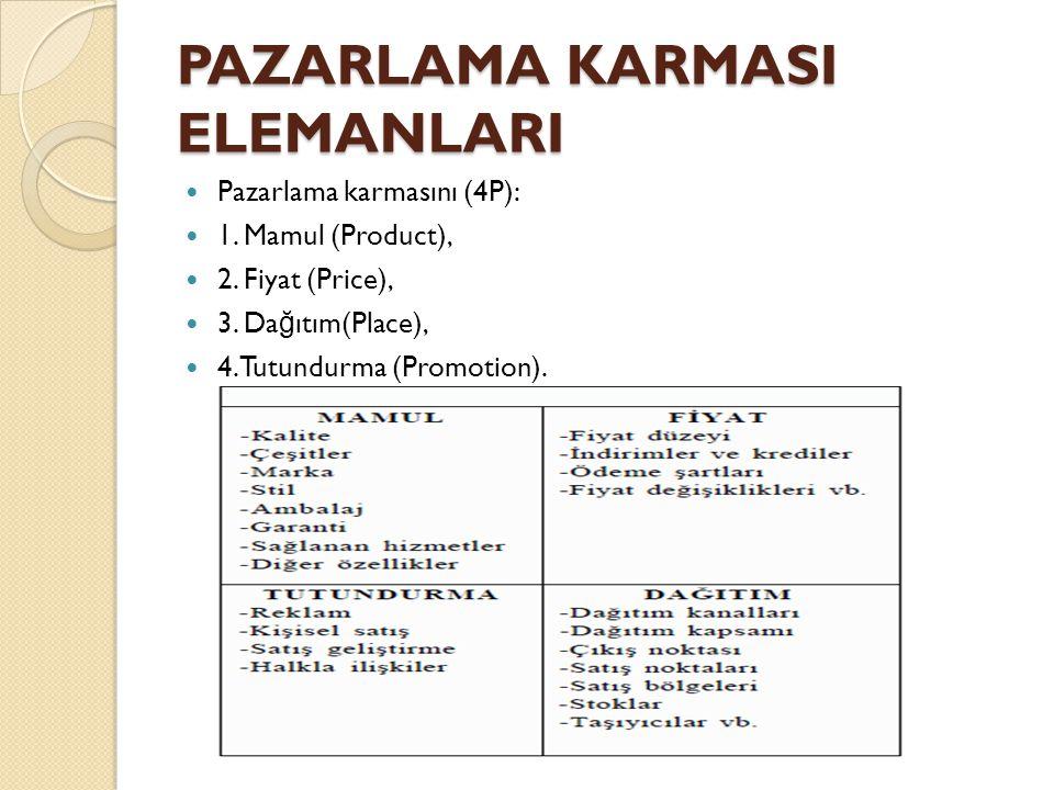 PAZARLAMA KARMASI ELEMANLARI Pazarlama karmasını (4P): 1. Mamul (Product), 2. Fiyat (Price), 3. Da ğ ıtım(Place), 4. Tutundurma (Promotion).
