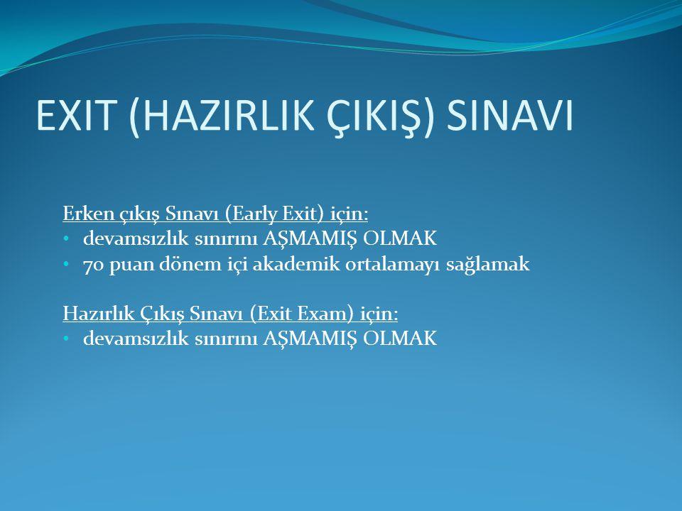 EXIT (HAZIRLIK ÇIKIŞ) SINAVI Erken çıkış Sınavı (Early Exit) için: devamsızlık sınırını AŞMAMIŞ OLMAK 70 puan dönem içi akademik ortalamayı sağlamak H
