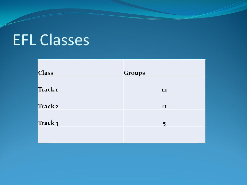 EFL Classes ClassGroups Track 112 Track 211 Track 35