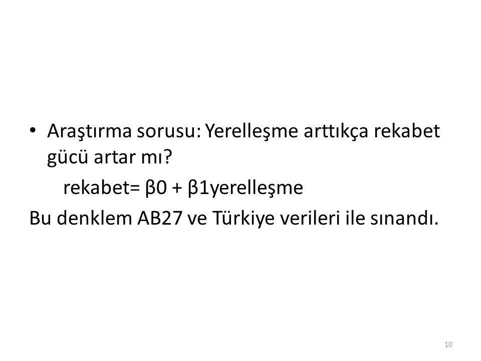 Araştırma sorusu: Yerelleşme arttıkça rekabet gücü artar mı? rekabet= β0 + β1yerelleşme Bu denklem AB27 ve Türkiye verileri ile sınandı. 10