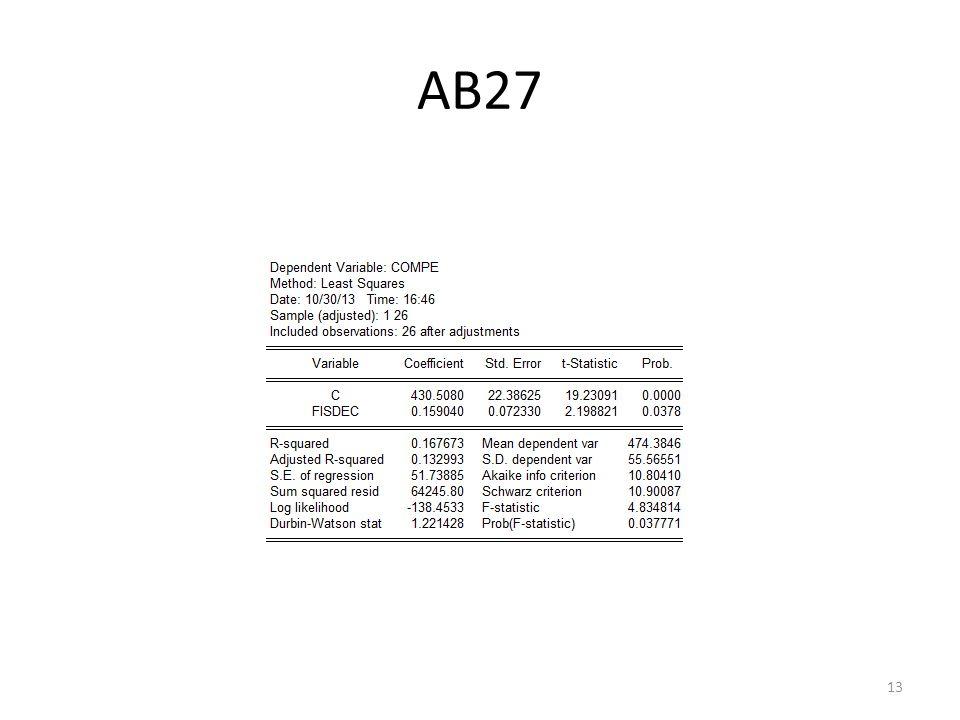 AB27 13
