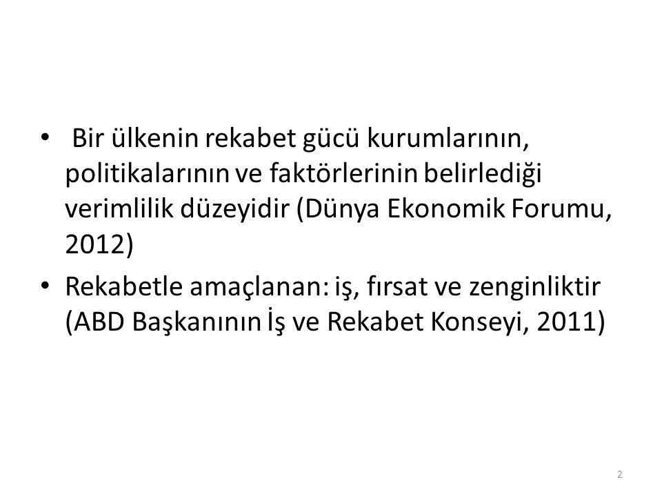 Rekabet gücü ölçümleri: Dünya ekonomik forumu (1979'dan günümüze) 2012-2013 Prof.