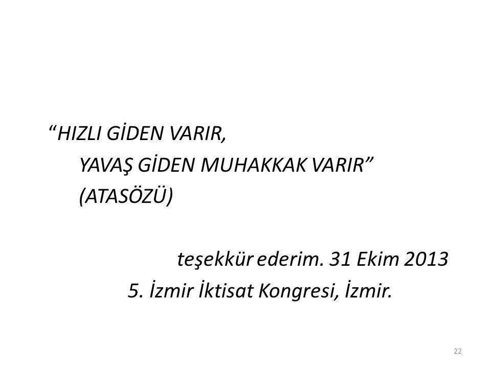 """""""HIZLI GİDEN VARIR, YAVAŞ GİDEN MUHAKKAK VARIR"""" (ATASÖZÜ) teşekkür ederim. 31 Ekim 2013 5. İzmir İktisat Kongresi, İzmir. 22"""