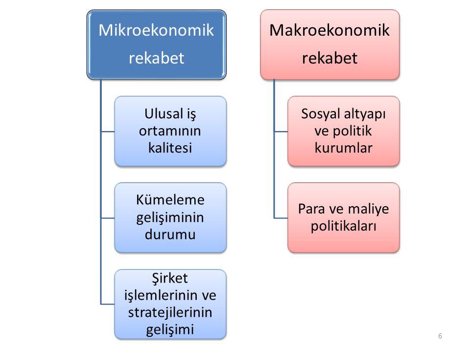 Delgado ve arkadaşlarının(2012) bulgusu: Eğitim ve rekabet gücü arasında pozitif ve anlamlı bir ilişki bulunmuştur.